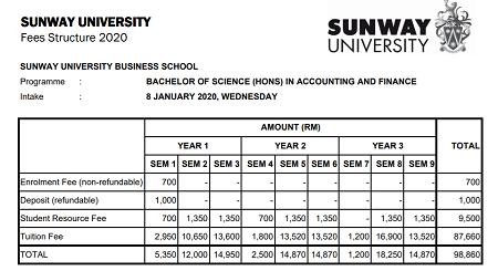マレーシア留学 大学費用